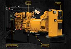 5 Things about Cat ® Engines that you must know before the Machine Purchase
